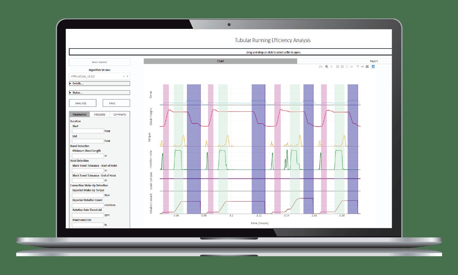 Tubular Running Efficiency Analysis